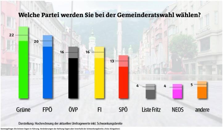 umfrage_stadtblatt_180410