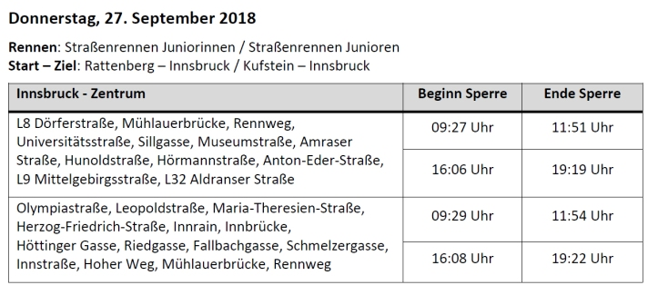 180927_strassen_sperren